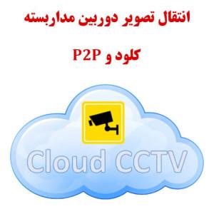 انتقال تصویر کلود P2P